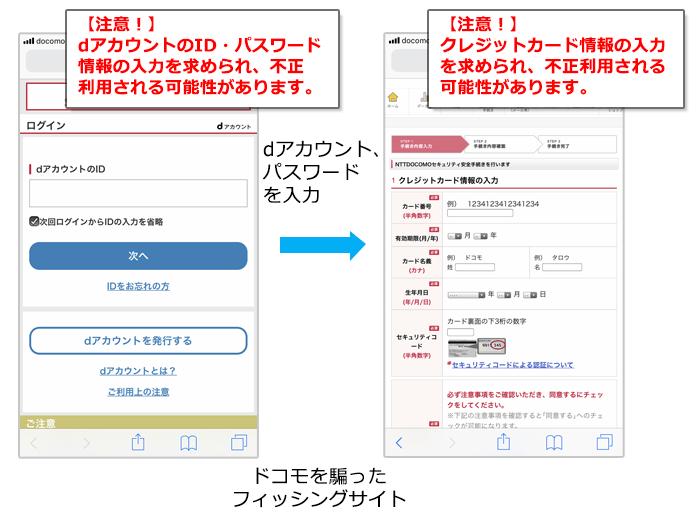 偽ドコモSMSから誘導されるドコモの偽造サイト