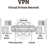 テレワークを支えるVPNとは何か?