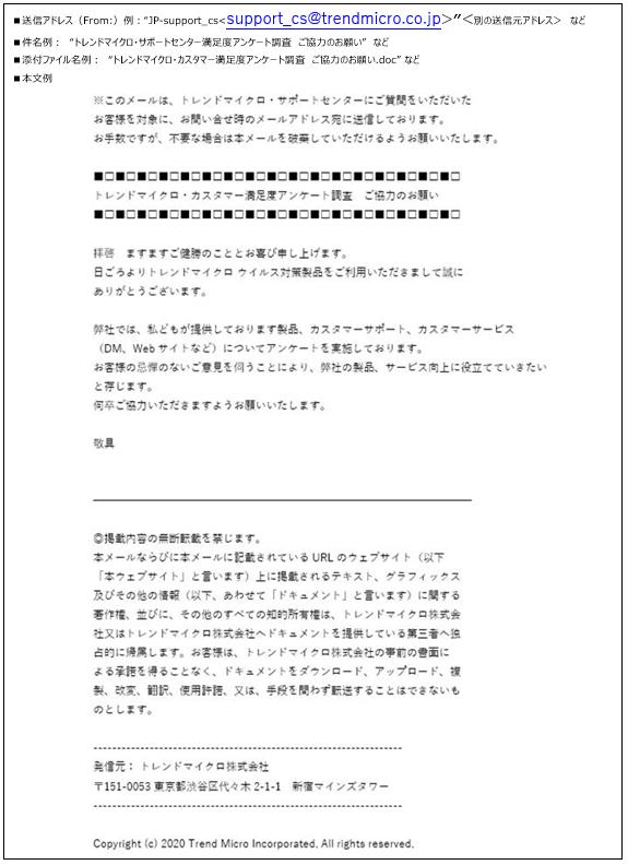 トレンドマイクロ社からのアンケートメールを装うEMOTETの文面