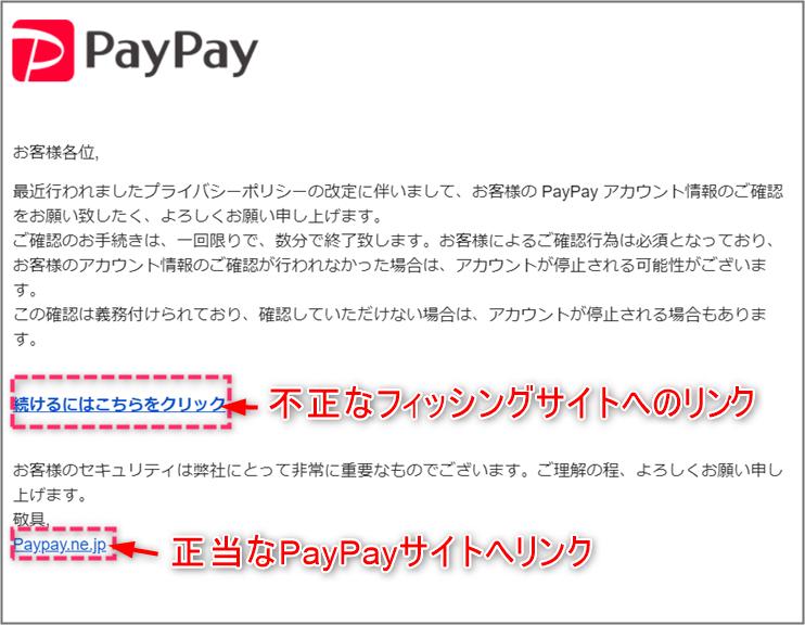 PayPayをよそおうフィシングメール
