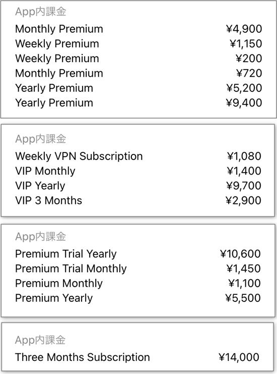 偽広告で誘導されるアプリの高額な課金に注意!